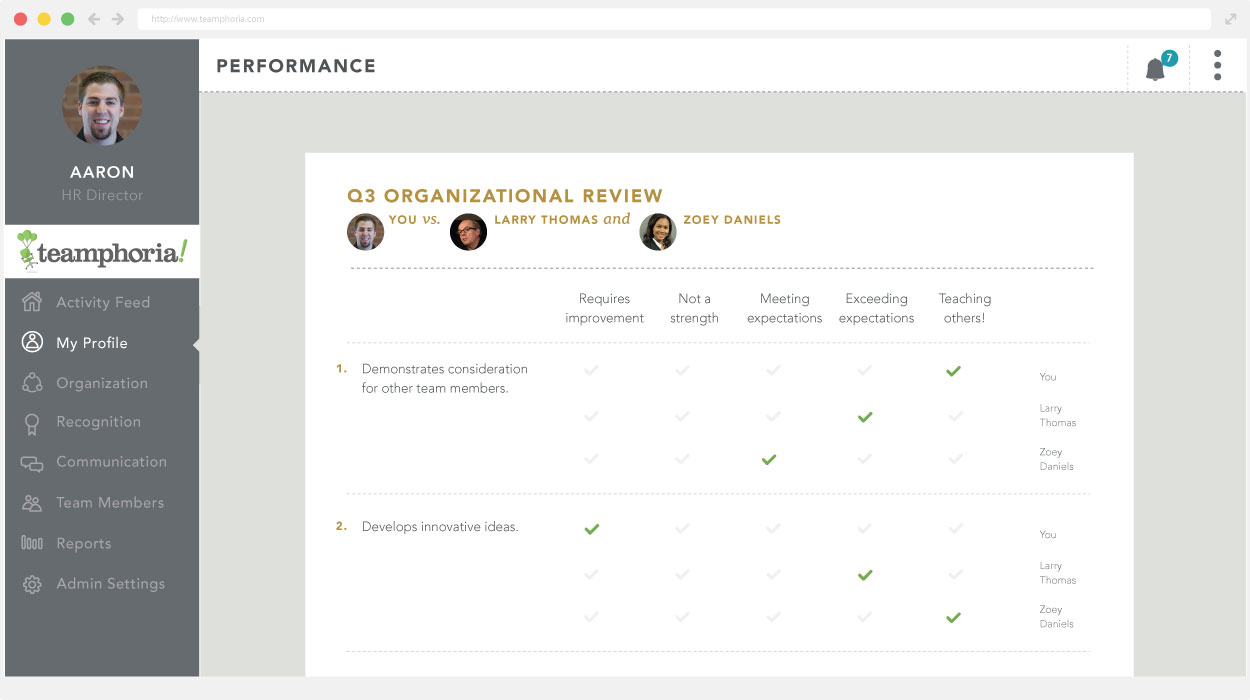 Performance Review Compage Page 4 1 -  - Teamphoria: Free Employee Review & Engagement Software
