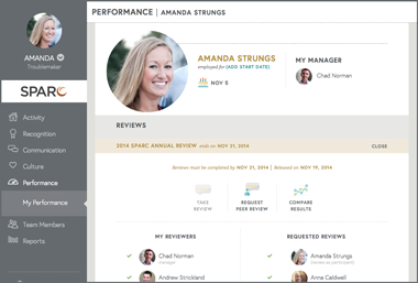 360 performance review software