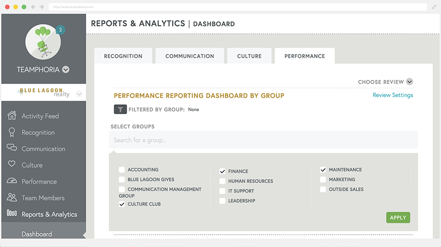 Filtering Performance Reporting by Group