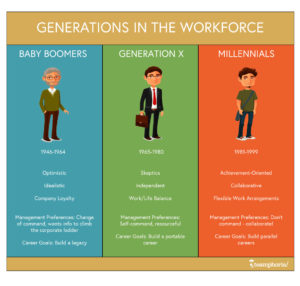 generations-in-the-workforce