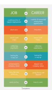 job-vs-career-infograph