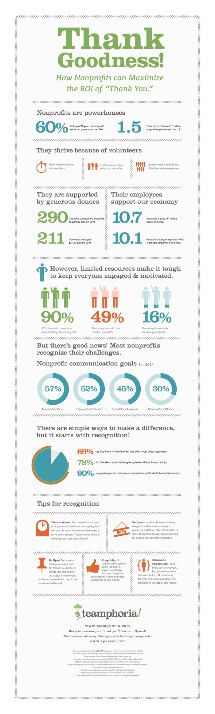 teamphoria-nonprof-infographic
